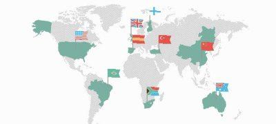 Traducción web y SEO internacional