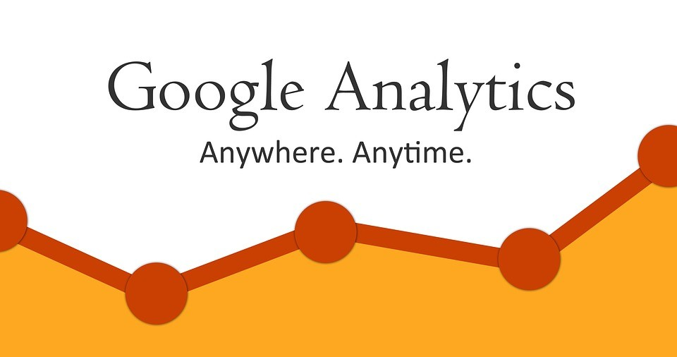 Google Analytics paises