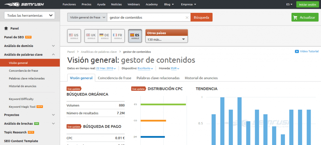 Semrush conocer popularidad de keywords