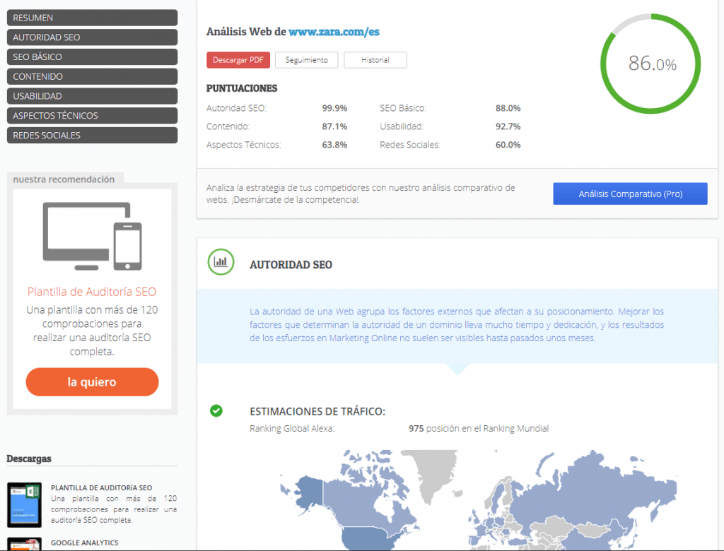 metricspot auditoria web