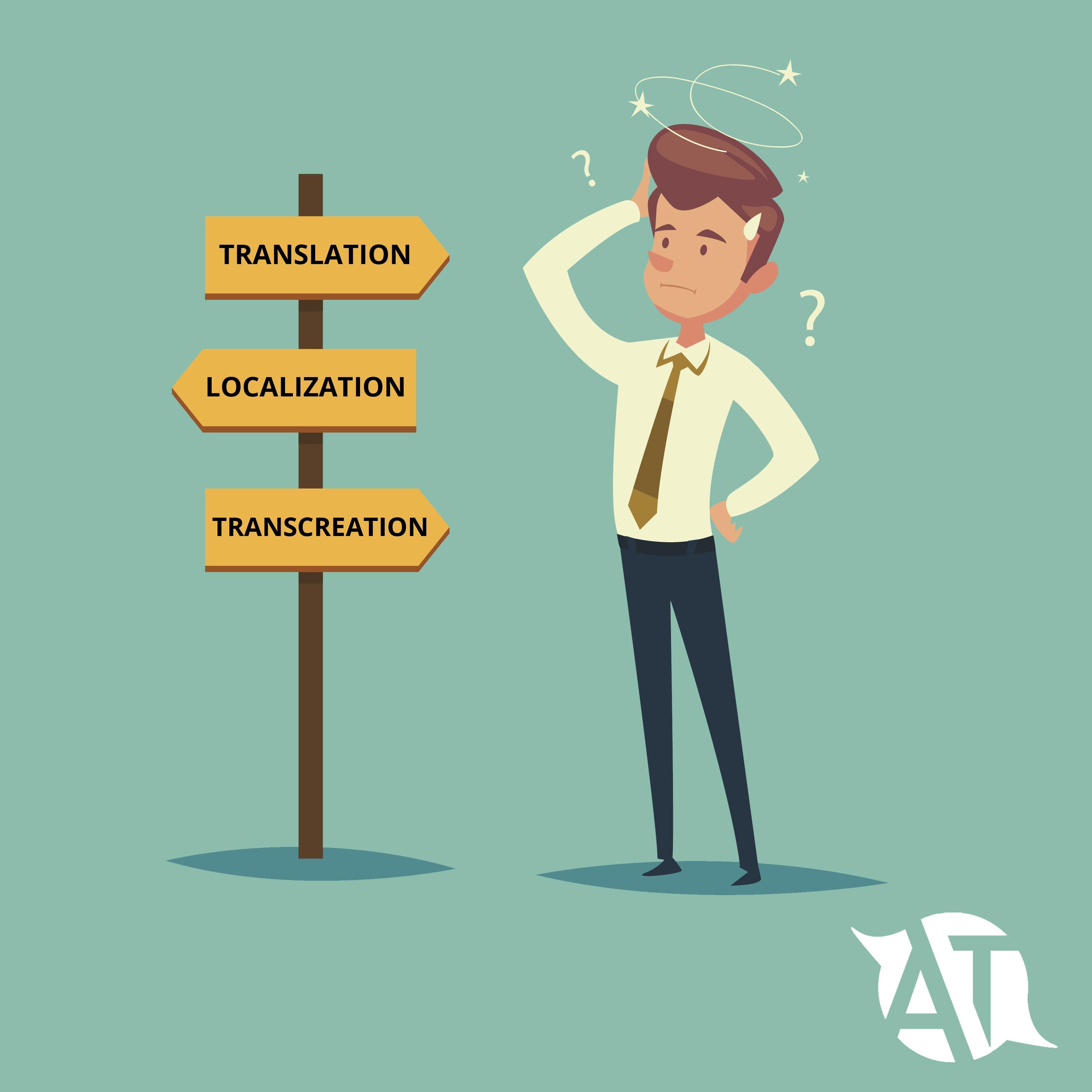localización vs transcreación